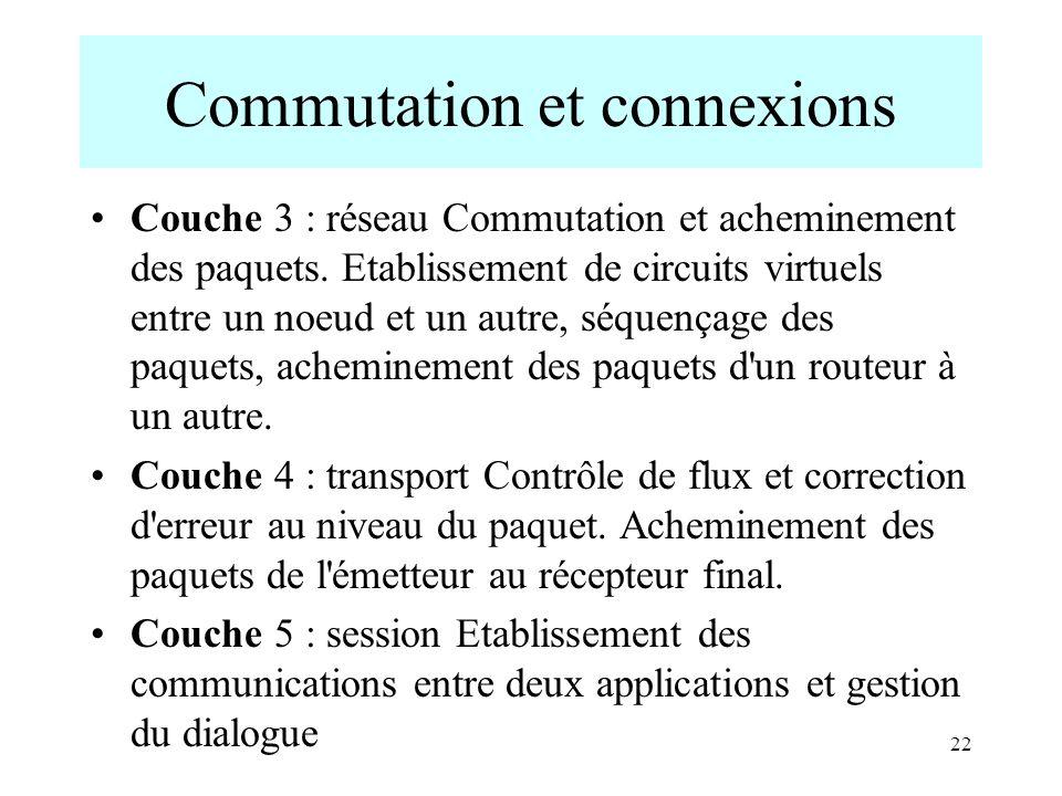 Commutation et connexions