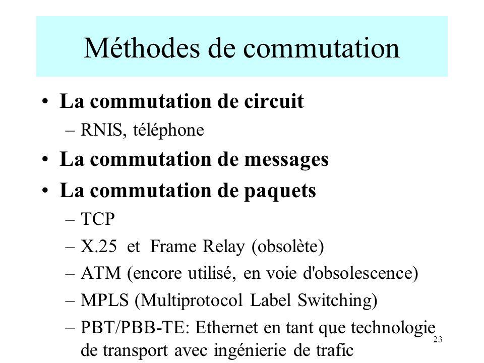 Méthodes de commutation