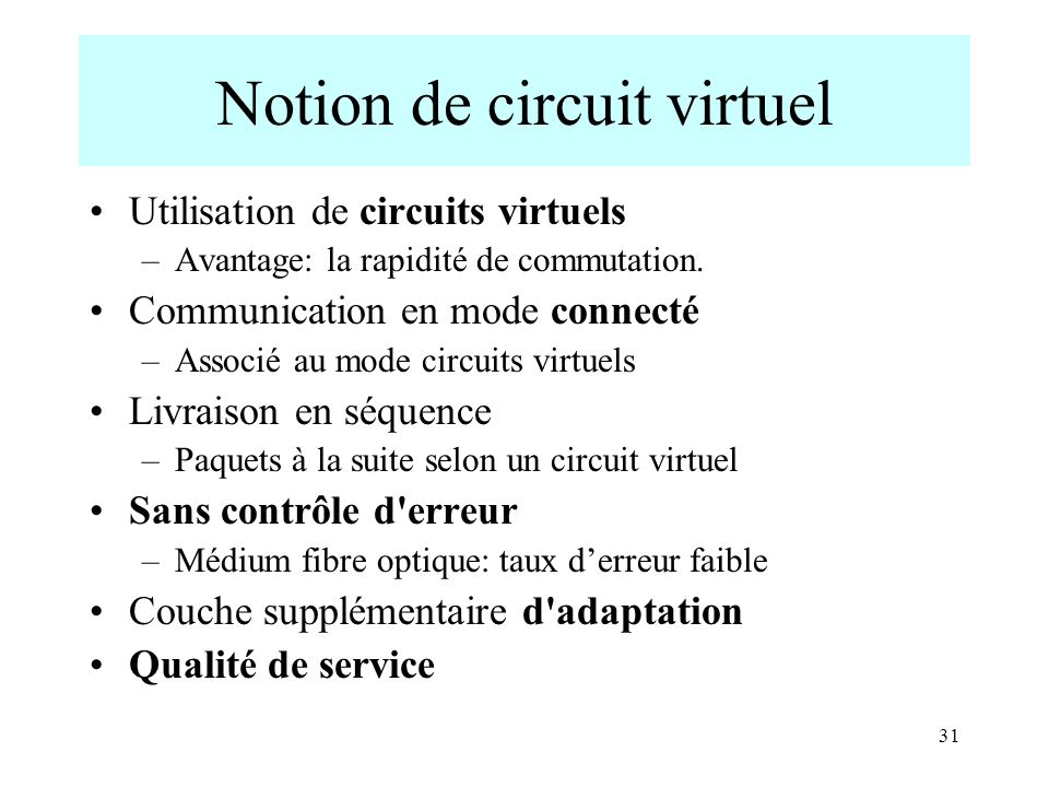 Notion de circuit virtuel