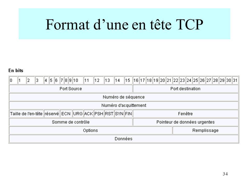 Format d'une en tête TCP