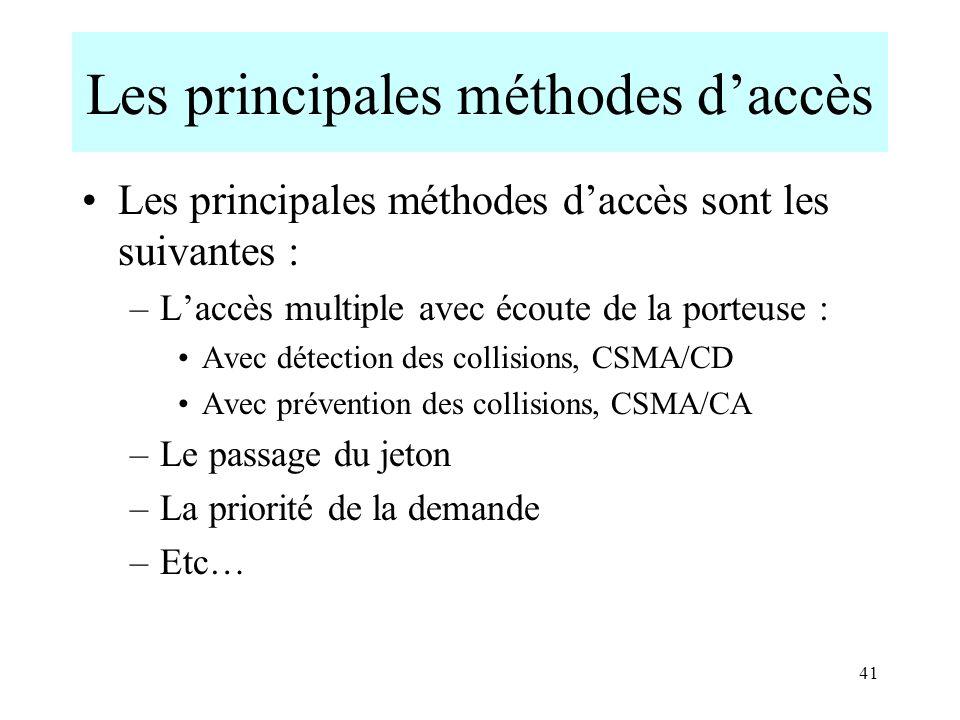 Les principales méthodes d'accès