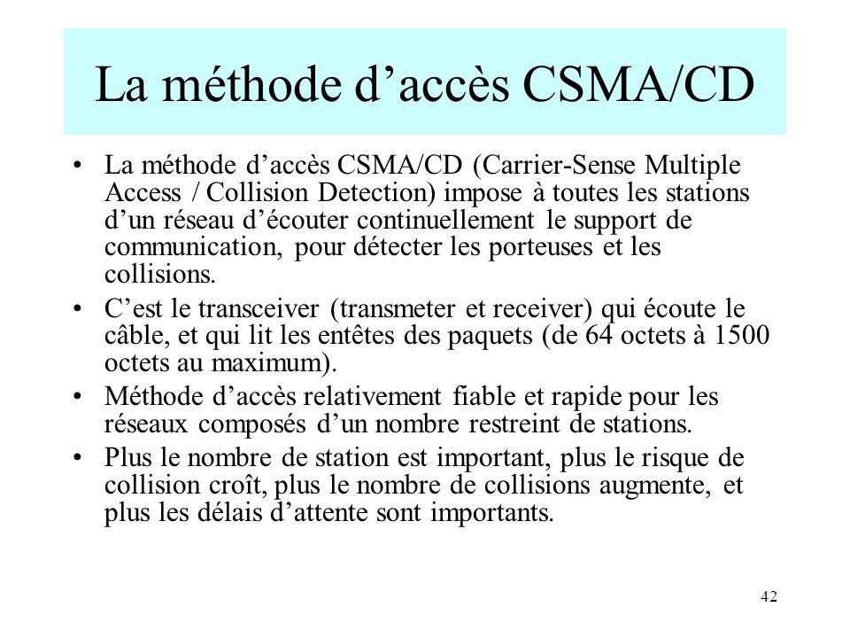 La méthode d'accès CSMA/CD