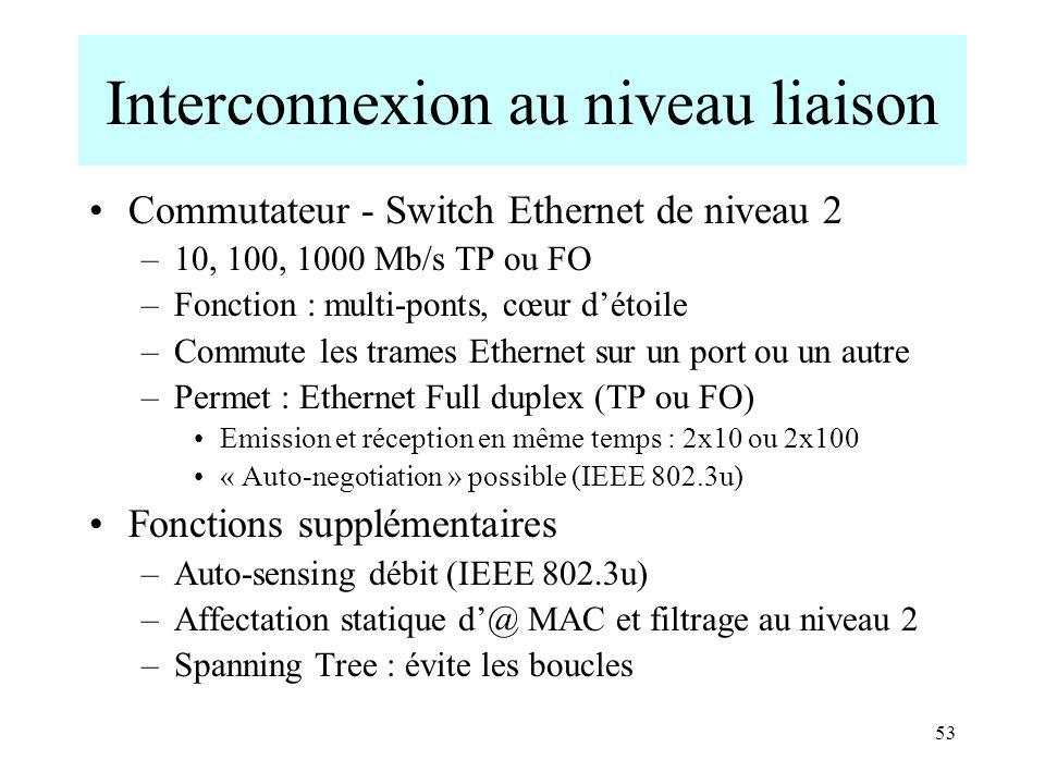 Interconnexion au niveau liaison