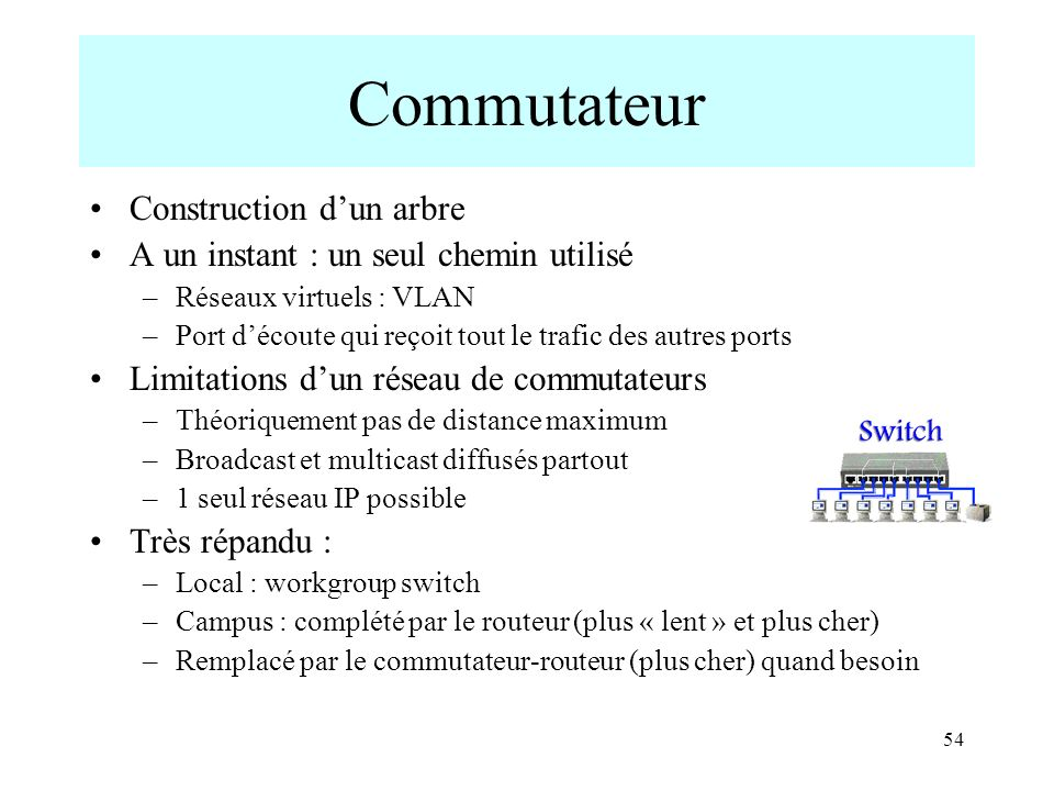 Commutateur Construction d'un arbre