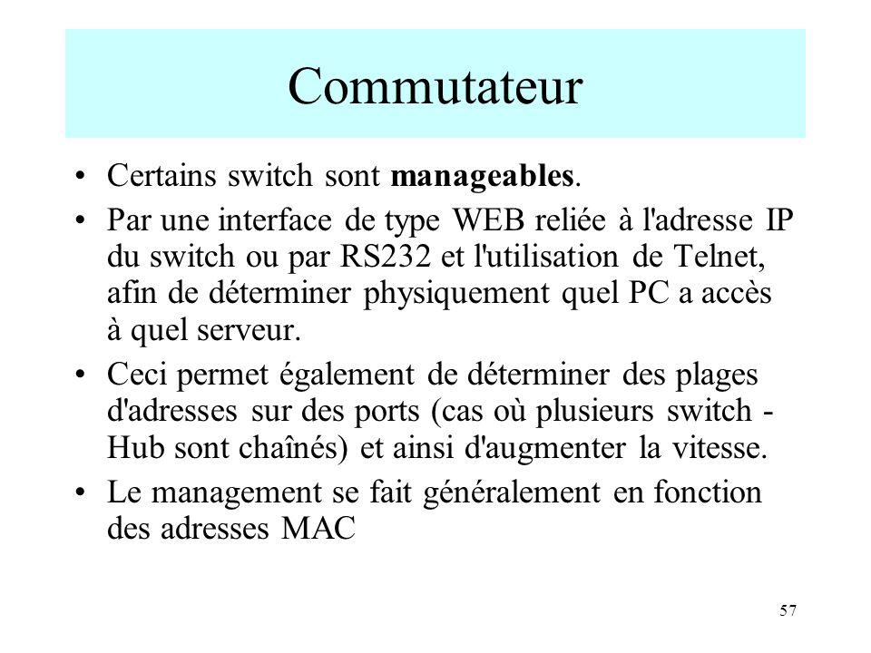 Commutateur Certains switch sont manageables.