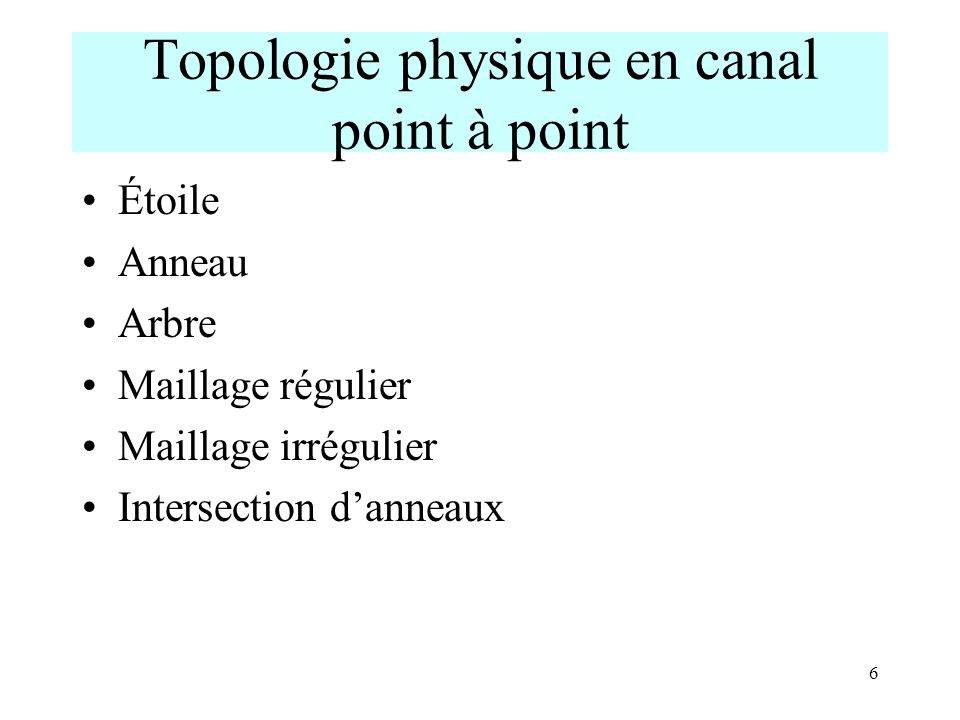 Topologie physique en canal point à point