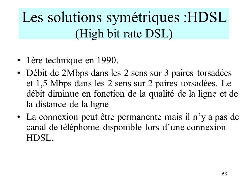 Les solutions symétriques :HDSL (High bit rate DSL)