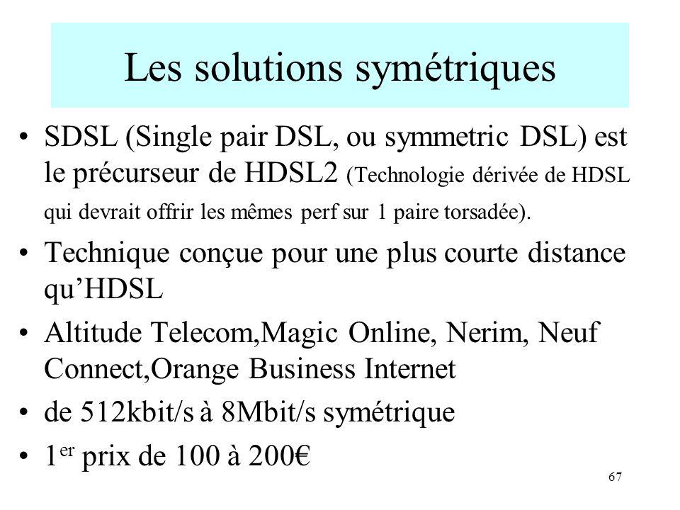 Les solutions symétriques