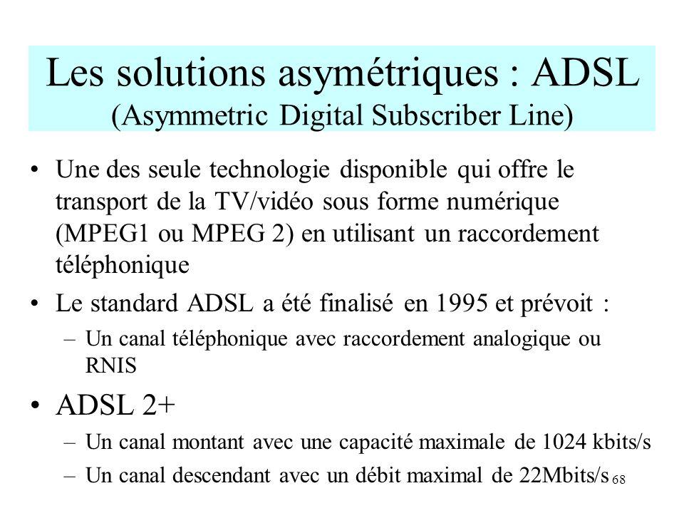 Les solutions asymétriques : ADSL (Asymmetric Digital Subscriber Line)