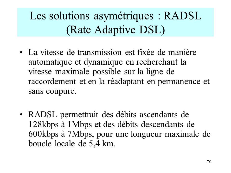 Les solutions asymétriques : RADSL (Rate Adaptive DSL)