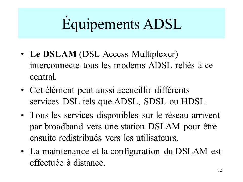 Équipements ADSL Le DSLAM (DSL Access Multiplexer) interconnecte tous les modems ADSL reliés à ce central.
