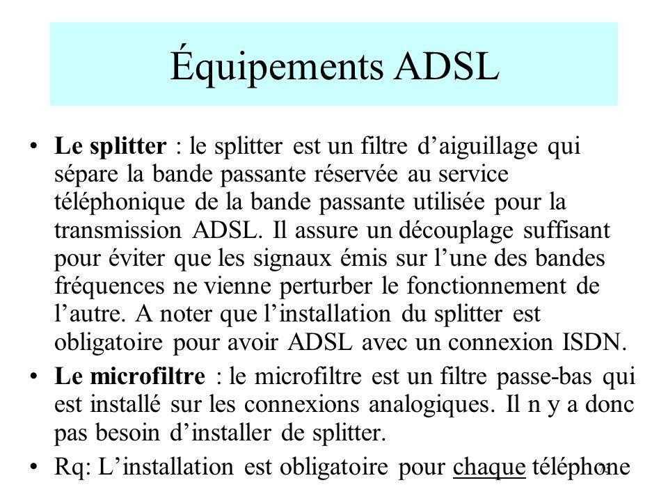 Équipements ADSL
