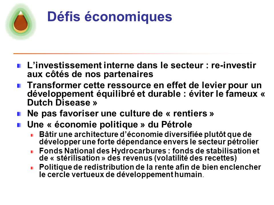 Défis économiques L'investissement interne dans le secteur : re-investir aux côtés de nos partenaires.