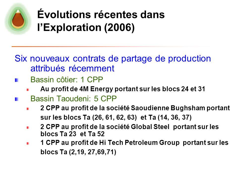 Évolutions récentes dans l'Exploration (2006)
