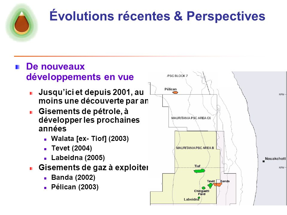 Évolutions récentes & Perspectives
