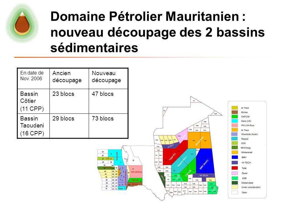 Domaine Pétrolier Mauritanien : nouveau découpage des 2 bassins sédimentaires