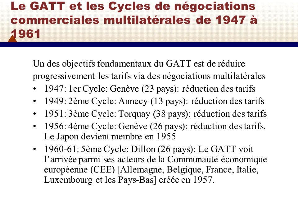 Le GATT et les Cycles de négociations commerciales multilatérales de 1947 à 1961