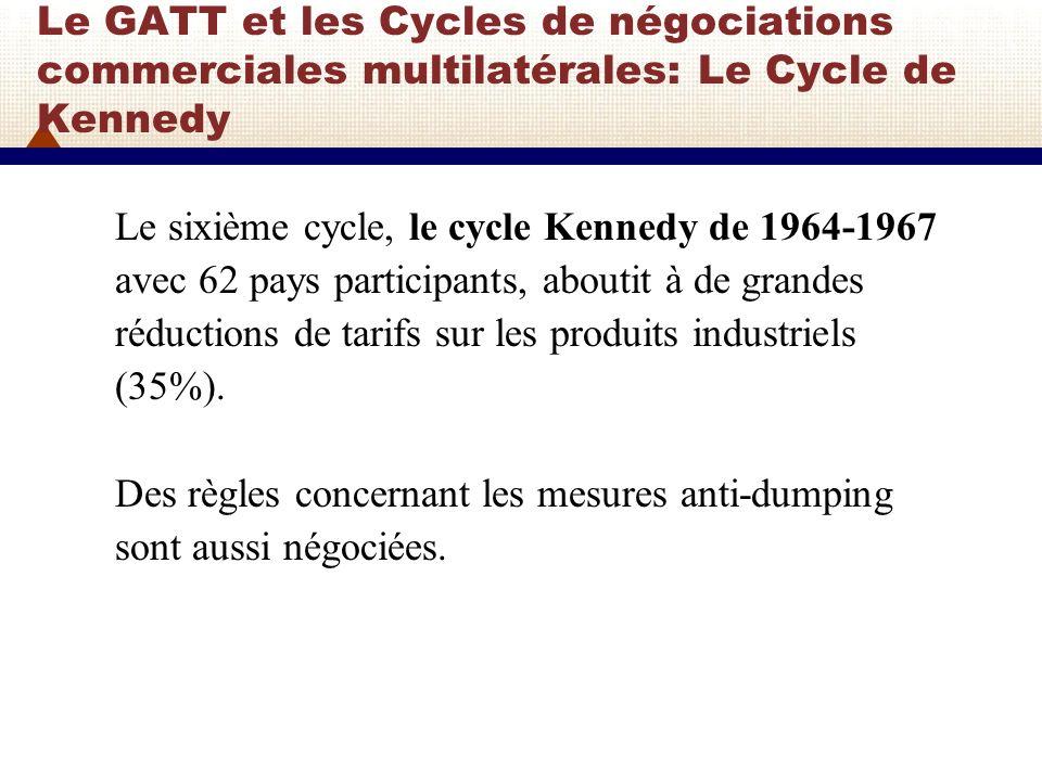 Le GATT et les Cycles de négociations commerciales multilatérales: Le Cycle de Kennedy