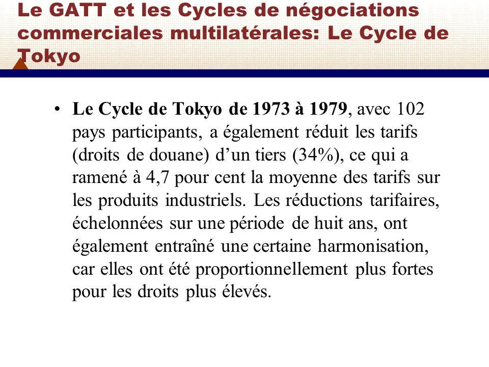 Le GATT et les Cycles de négociations commerciales multilatérales: Le Cycle de Tokyo