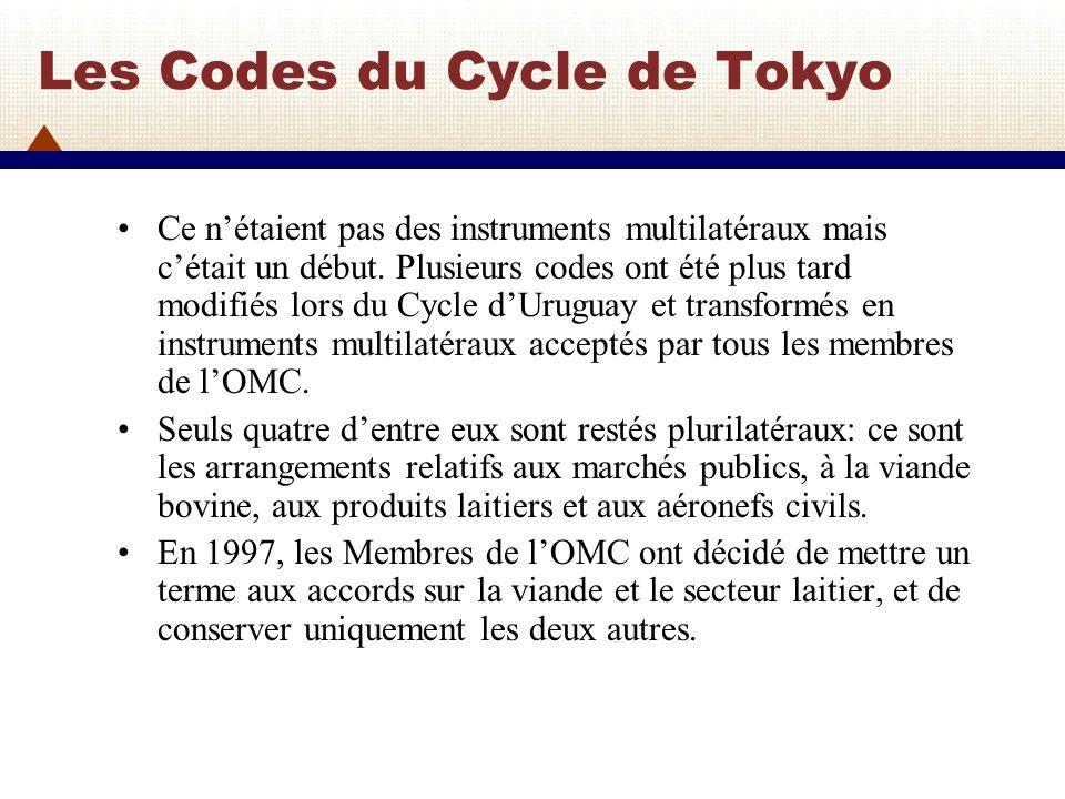 Les Codes du Cycle de Tokyo