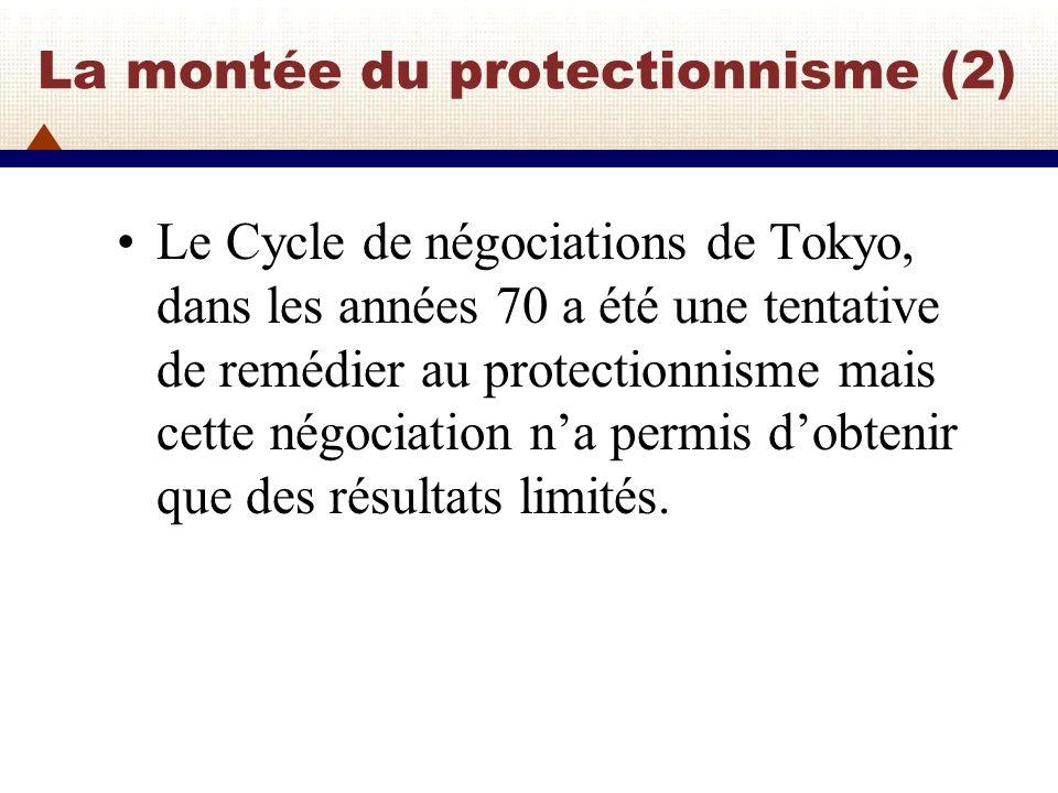 La montée du protectionnisme (2)