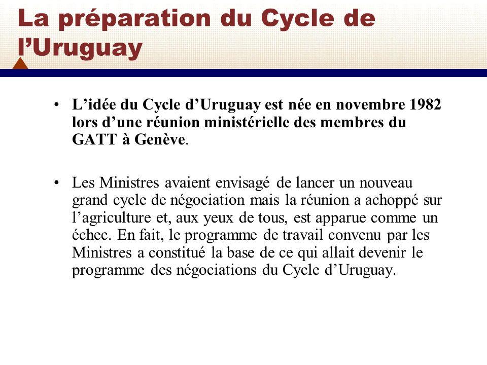 La préparation du Cycle de l'Uruguay