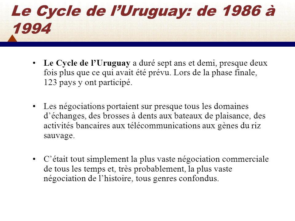 Le Cycle de l'Uruguay: de 1986 à 1994