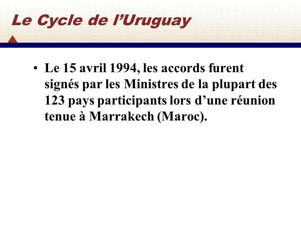 Le Cycle de l'Uruguay