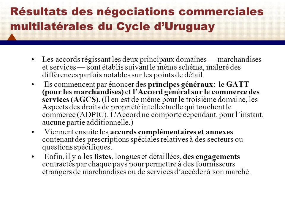 Résultats des négociations commerciales multilatérales du Cycle d'Uruguay