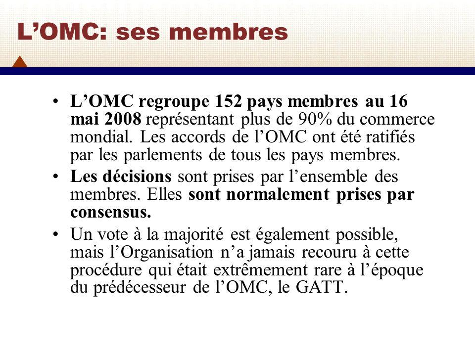 L'OMC: ses membres