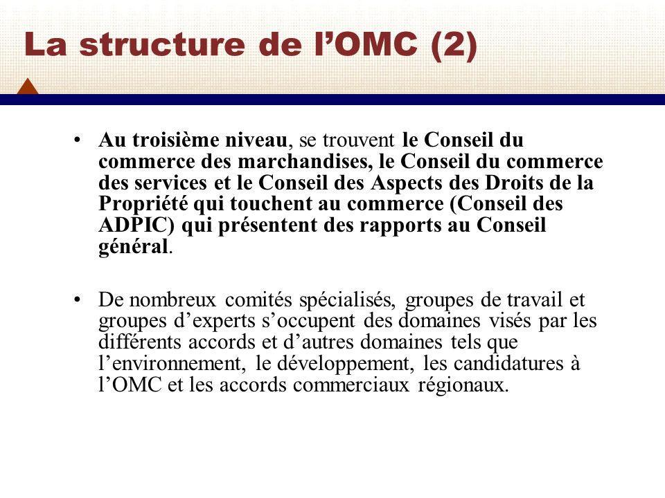 La structure de l'OMC (2)