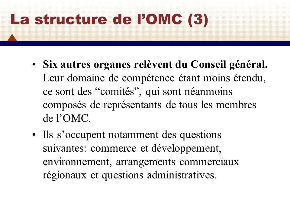 La structure de l'OMC (3)