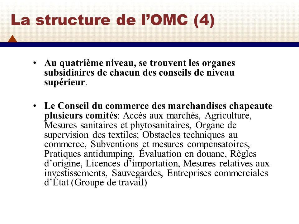 La structure de l'OMC (4)