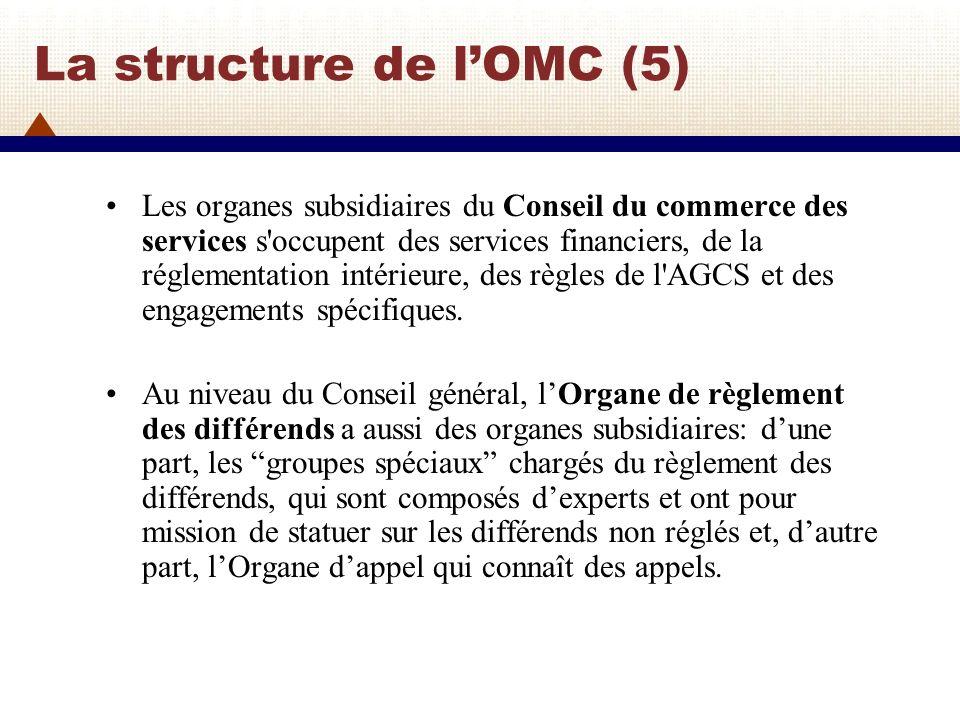 La structure de l'OMC (5)