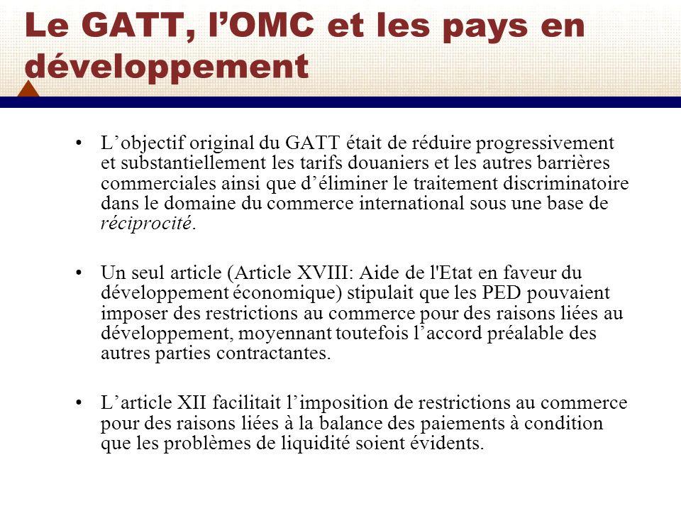 Le GATT, l'OMC et les pays en développement