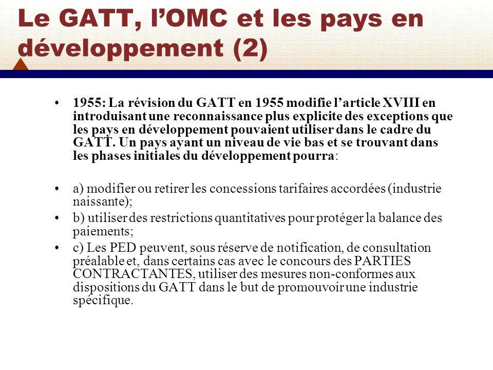 Le GATT, l'OMC et les pays en développement (2)