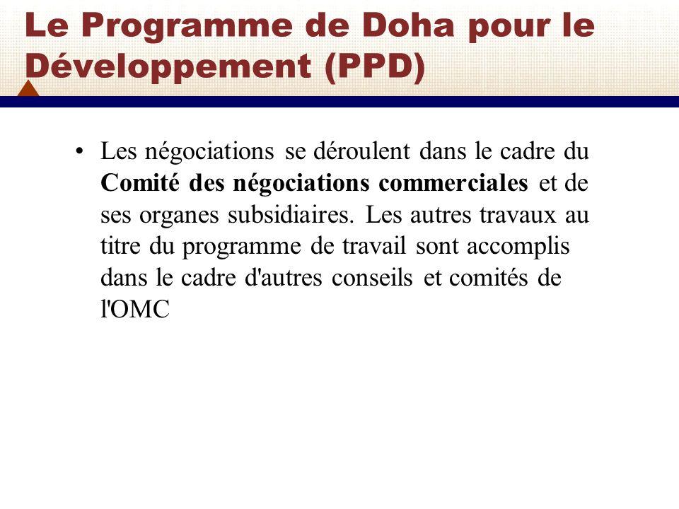 Le Programme de Doha pour le Développement (PPD)