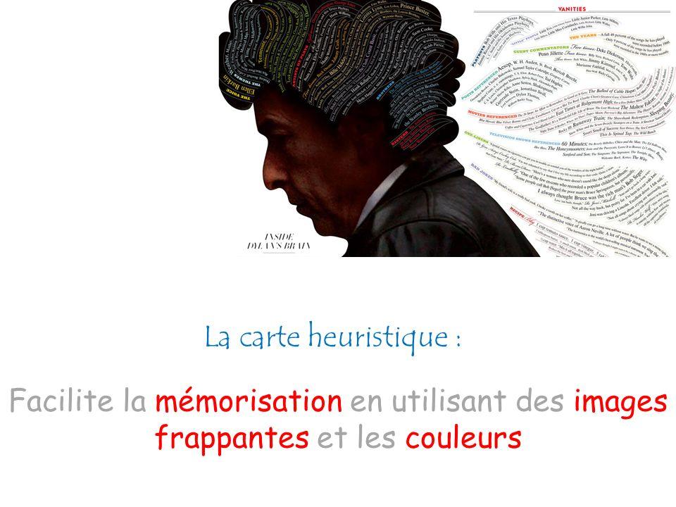 La carte heuristique : Facilite la mémorisation en utilisant des images frappantes et les couleurs