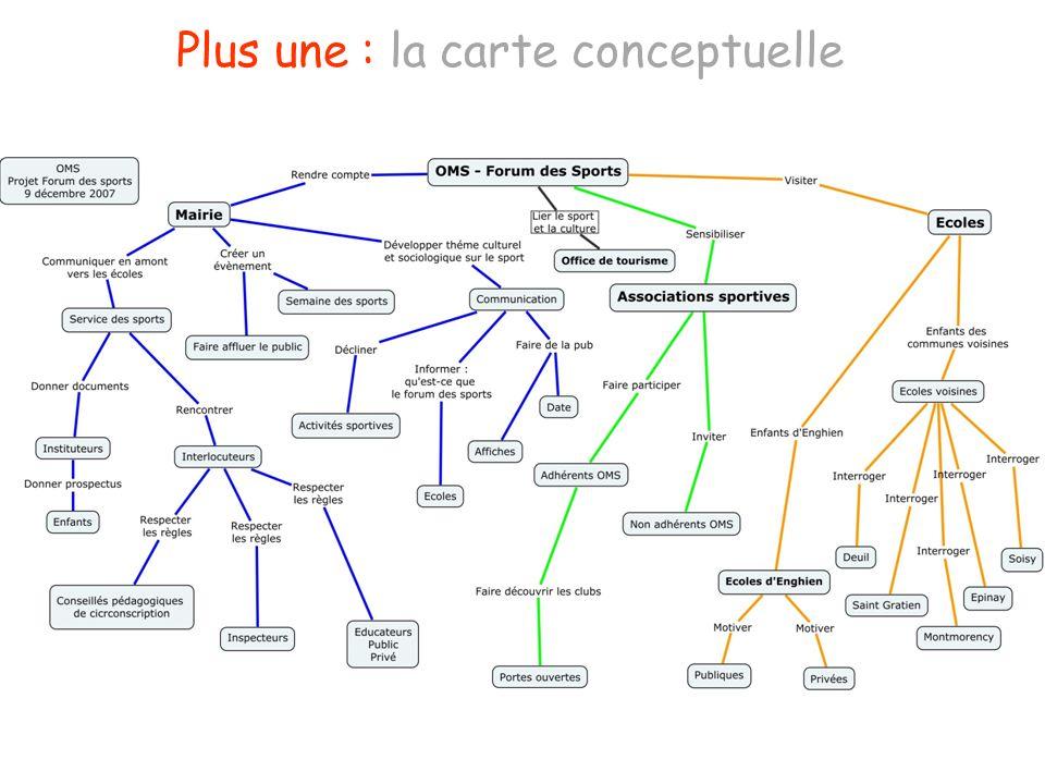 Plus une : la carte conceptuelle