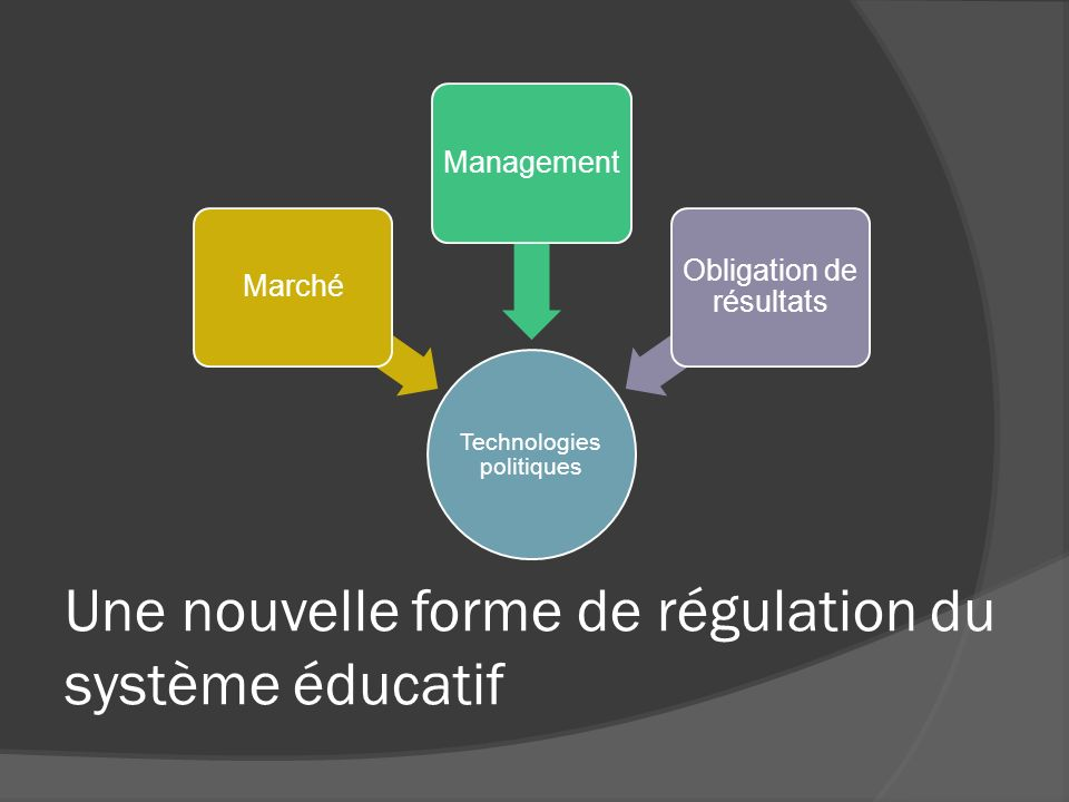 Une nouvelle forme de régulation du système éducatif