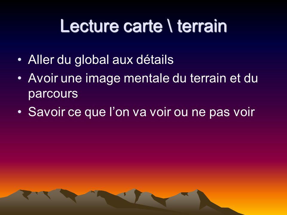 Lecture carte \ terrain