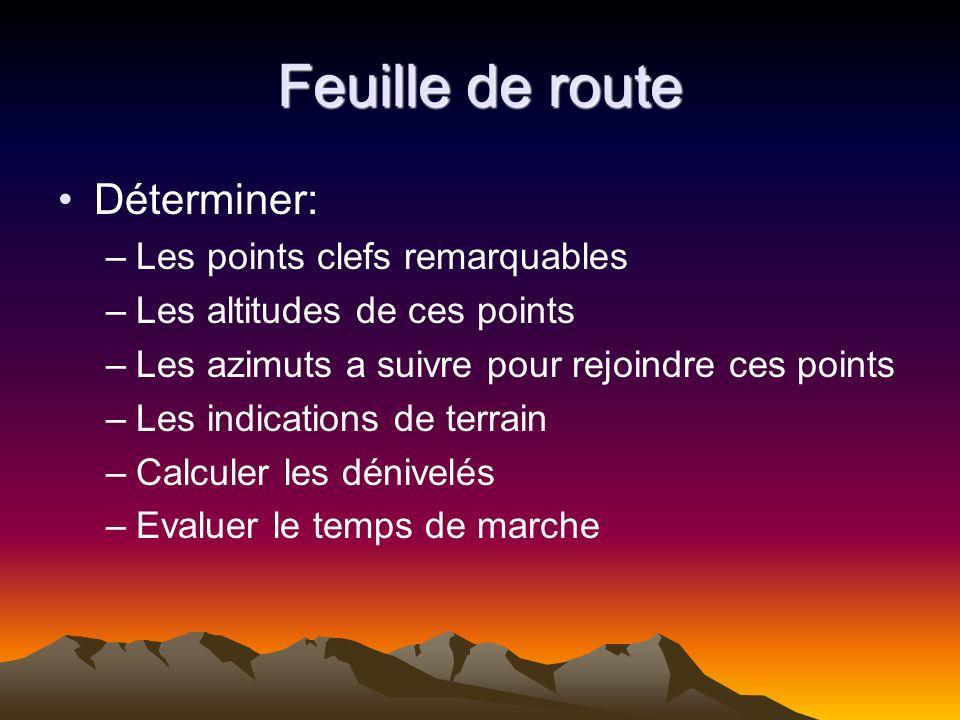 Feuille de route Déterminer: Les points clefs remarquables