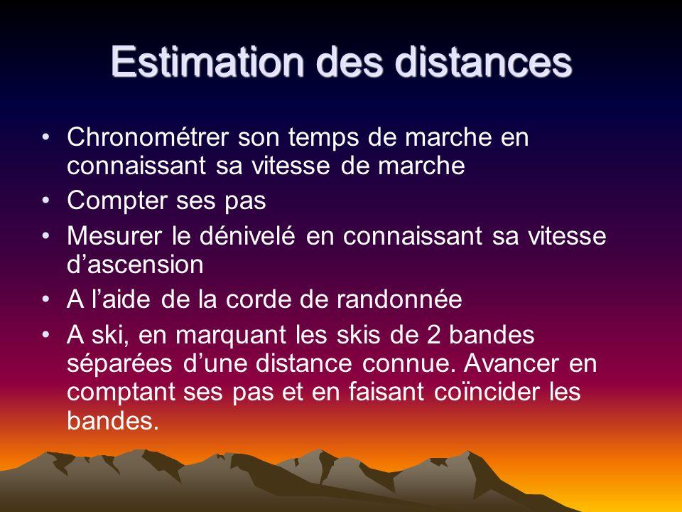Estimation des distances
