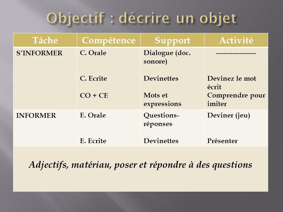 Objectif : décrire un objet