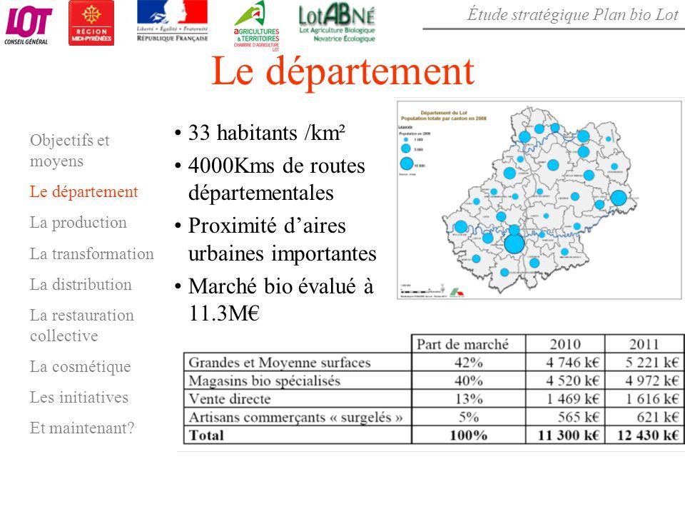 Le département 33 habitants /km² 4000Kms de routes départementales