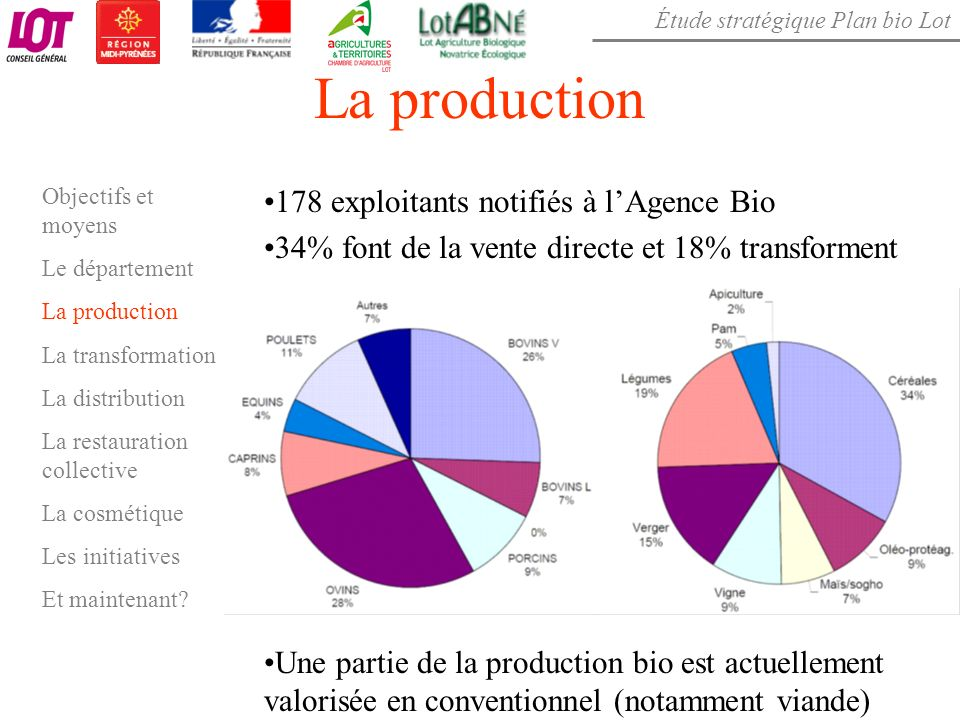 La production 178 exploitants notifiés à l'Agence Bio
