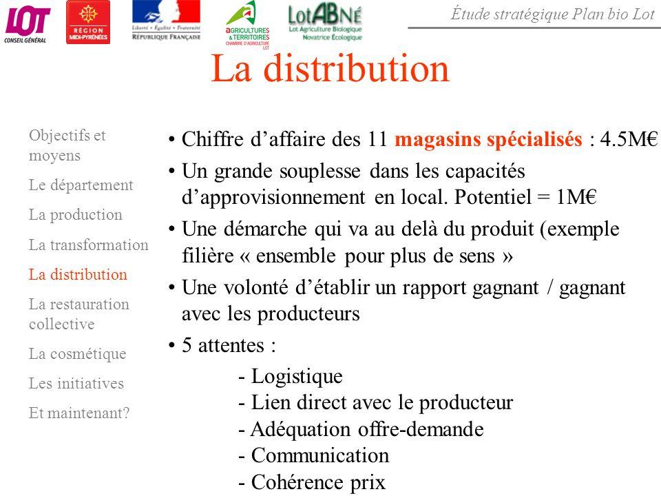 La distribution Chiffre d'affaire des 11 magasins spécialisés : 4.5M€