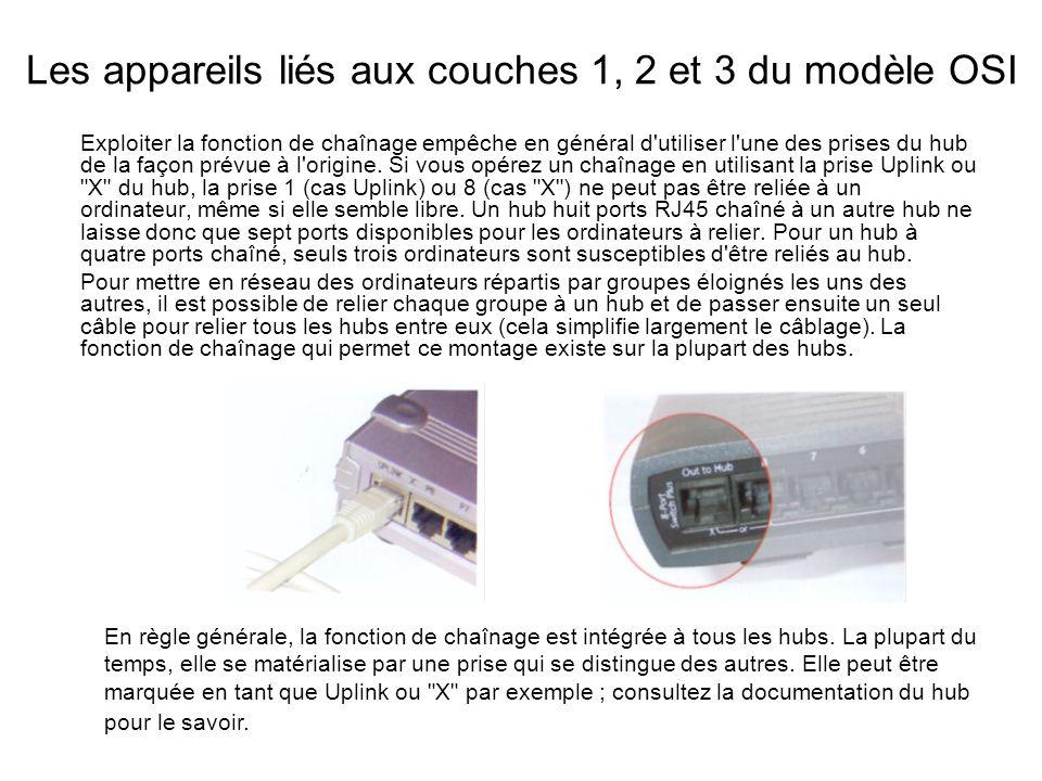 Les appareils liés aux couches 1, 2 et 3 du modèle OSI