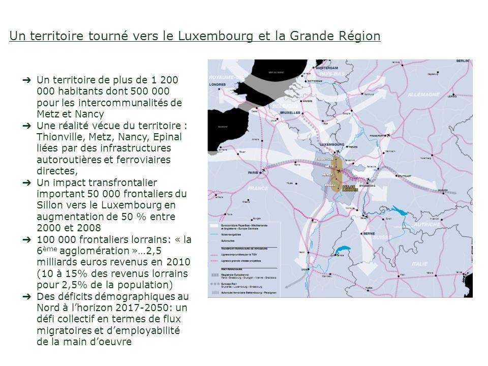 Un territoire tourné vers le Luxembourg et la Grande Région