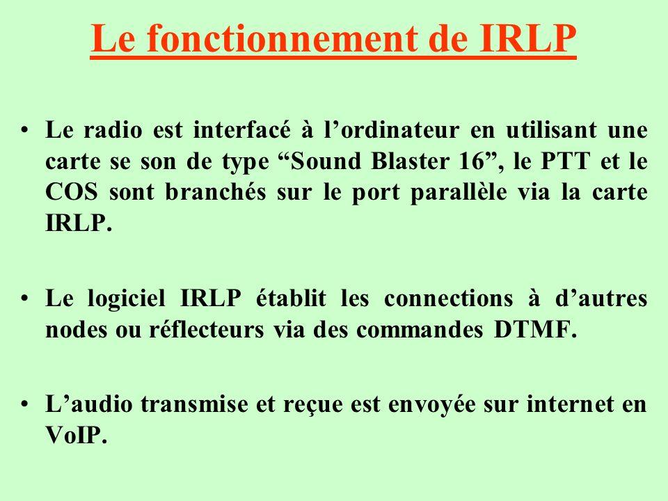 Le fonctionnement de IRLP